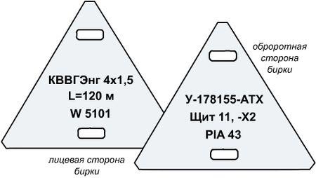 Воронеж изготовление бирок
